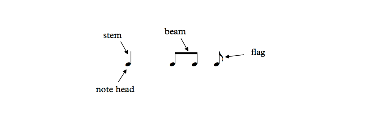 rhythm vocabulary