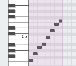 Soundtrap Piano Roll
