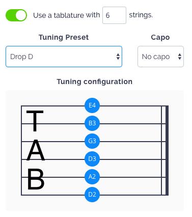 Custom tablatures on Flat