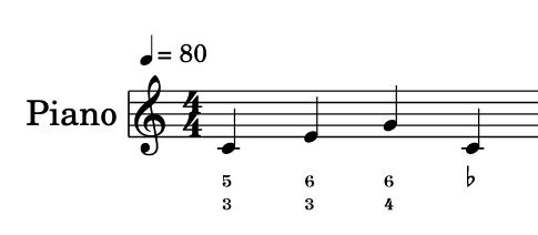 Figured bass